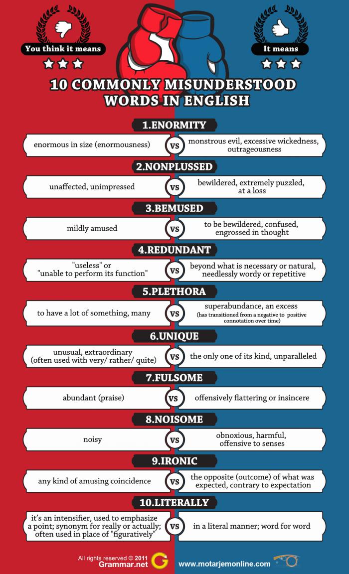 ۱۰ کلمه ای که معمولا از نظر معنایی شما را به اشتباه می اندازند