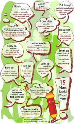 ۱۵ فعل مرکب مفید و کاربردی