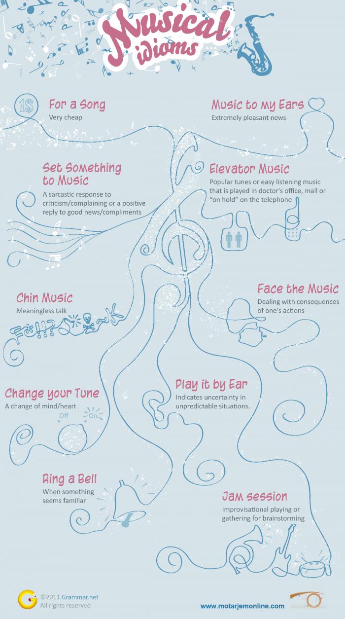 ۱۰ اصطلاح برگرفته از موسیقی