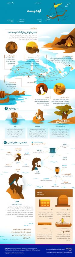 اینفوگرافیک آثار ادبی: اودیسه